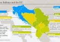 Berlini dhe kriza e fundit në Ballkan