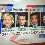 Marine Le Pene udhëheq në Francë