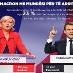 Le Pen dhe Macron me mundësi për të arritur sukses