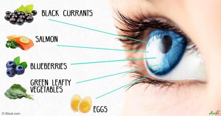 Ushqimet që mbrojnë shikimin tuaj