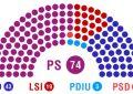 Rekordet e zgjedhjeve/ Lazarati 91% për PD, Librazhdi 64% për PS