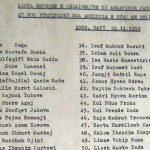 118 shqiptarët që ndaloheshin të hynin në Shqipëri deri në '91 (emrat)