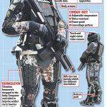 Rusia prezanton kostumin e sofistikuar ushtarak